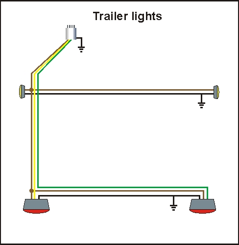 wiring diagram for small trailer 32 wiring diagram utility trailer wiring diagram for lights utility trailer wiring diagram to astro van
