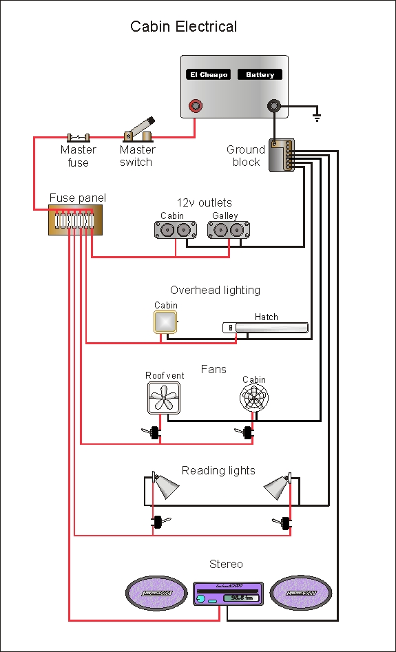 similiar enclosed trailer wiring diagram keywords way trailer wiring diagram on enclosed trailer wiring diagram