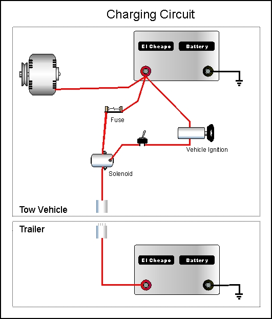 Trailer Battery Wiring Questions  - Page 2