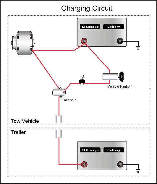 Trailer Battery Wiring - Wiring Diagram Kni on travel trailer brands, travel trailer dual battery setup, travel trailer electrical system, travel trailer solar systems, travel trailer batteries, trailer light diagram, travel trailer battery connections, travel trailer plumbing diagram, travel trailer electrical wiring, breakaway battery hookup diagram, travel trailer generator, travel trailer battery installation, travel trailer electrical schematics, travel trailer plug wiring, travel trailer wiring schematic, rv charger wire diagram, trailer electrical diagram, travel trailer wiring harness, travel trailer battery switch, travel trailer dual battery box,